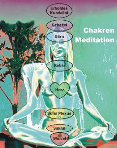 Chakren-Meditation
