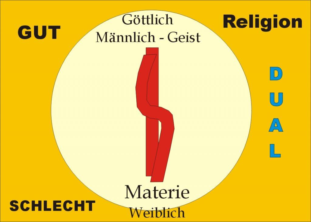 Duale Religion