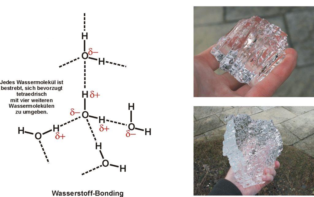 Tetraederstruktur im Eis