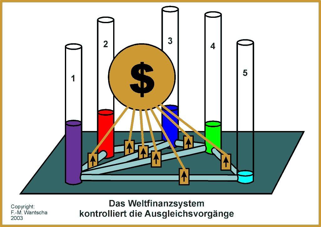 Kommunizierende Systeme 4